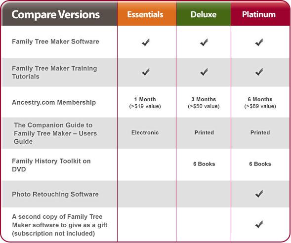 09192012 comparison for Comparison table design