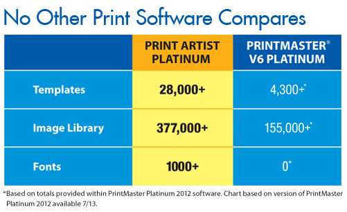 print artist platinum edition free download